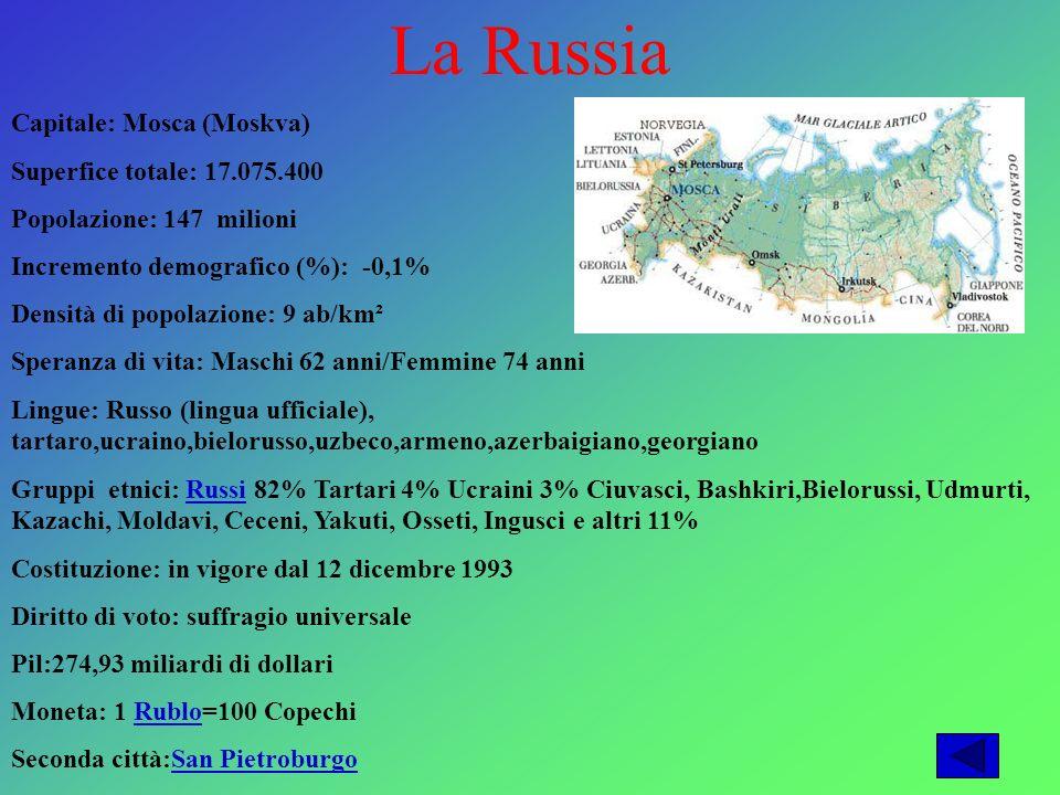 La Russia Capitale: Mosca (Moskva) Superfice totale: 17.075.400 Popolazione: 147 milioni Incremento demografico (%): -0,1% Densità di popolazione: 9 ab/km² Speranza di vita: Maschi 62 anni/Femmine 74 anni Lingue: Russo (lingua ufficiale), tartaro,ucraino,bielorusso,uzbeco,armeno,azerbaigiano,georgiano Gruppi etnici: Russi 82% Tartari 4% Ucraini 3% Ciuvasci, Bashkiri,Bielorussi, Udmurti, Kazachi, Moldavi, Ceceni, Yakuti, Osseti, Ingusci e altri 11%Russi Costituzione: in vigore dal 12 dicembre 1993 Diritto di voto: suffragio universale Pil:274,93 miliardi di dollari Moneta: 1 Rublo=100 CopechiRublo Seconda città:San PietroburgoSan Pietroburgo