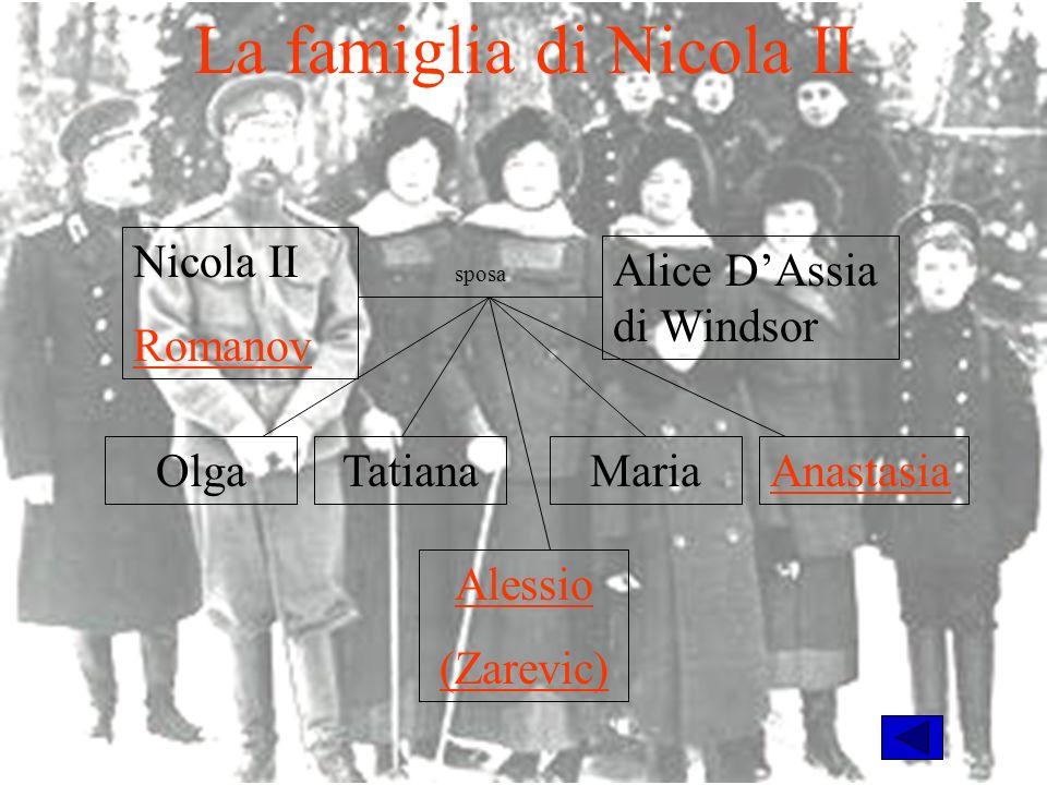 Nicola II Romanov Alice DAssia di Windsor sposa OlgaTatianaAnastasiaMaria Alessio (Zarevic) La famiglia di Nicola II