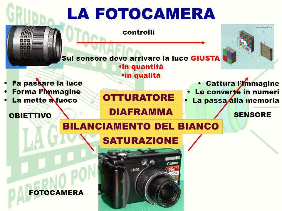 con la pellicola il difetto veniva corretto dal laboratorio (stampe) o si usavano pellicole apposite (diapositive per luce artificiale o per luce natu