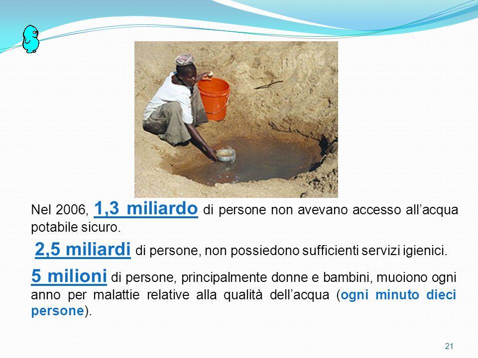 20 L acqua in quanto indispensabile alla vita è da considerarsi un bene comune, a cui tutti devono avere diritto di accesso.