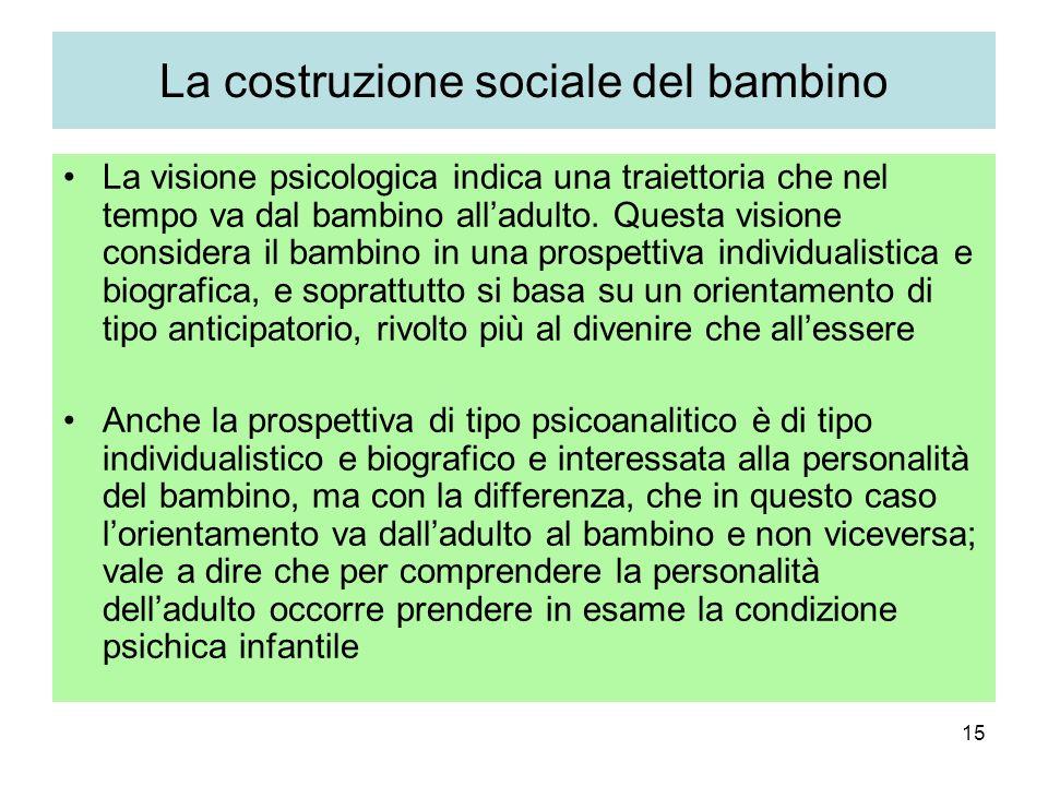 15 La costruzione sociale del bambino La visione psicologica indica una traiettoria che nel tempo va dal bambino alladulto. Questa visione considera i