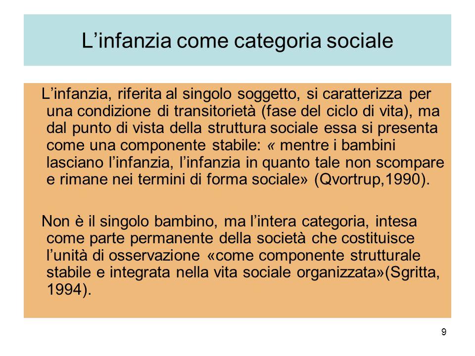 9 Linfanzia come categoria sociale Linfanzia, riferita al singolo soggetto, si caratterizza per una condizione di transitorietà (fase del ciclo di vit