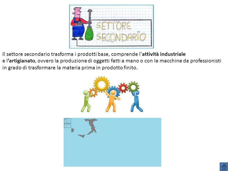 Il settore secondario trasforma i prodotti base, comprende lattività industriale e lartigianato, ovvero la produzione di oggetti fatti a mano o con le
