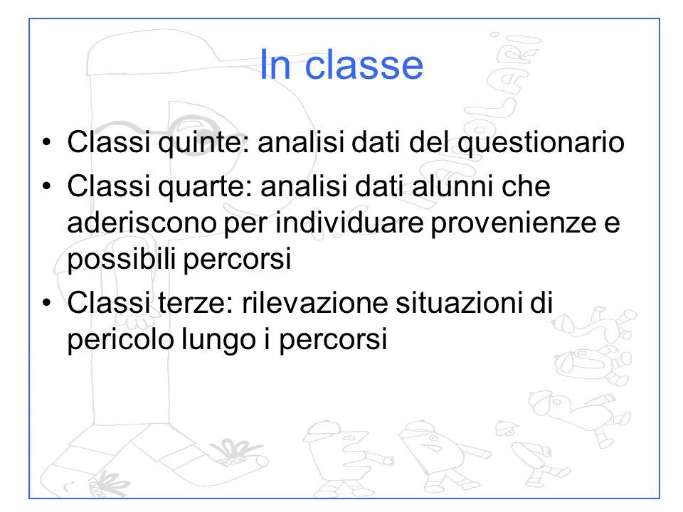 In classe Classi quinte: analisi dati del questionario Classi quarte: analisi dati alunni che aderiscono per individuare provenienze e possibili percorsi Classi terze: rilevazione situazioni di pericolo lungo i percorsi