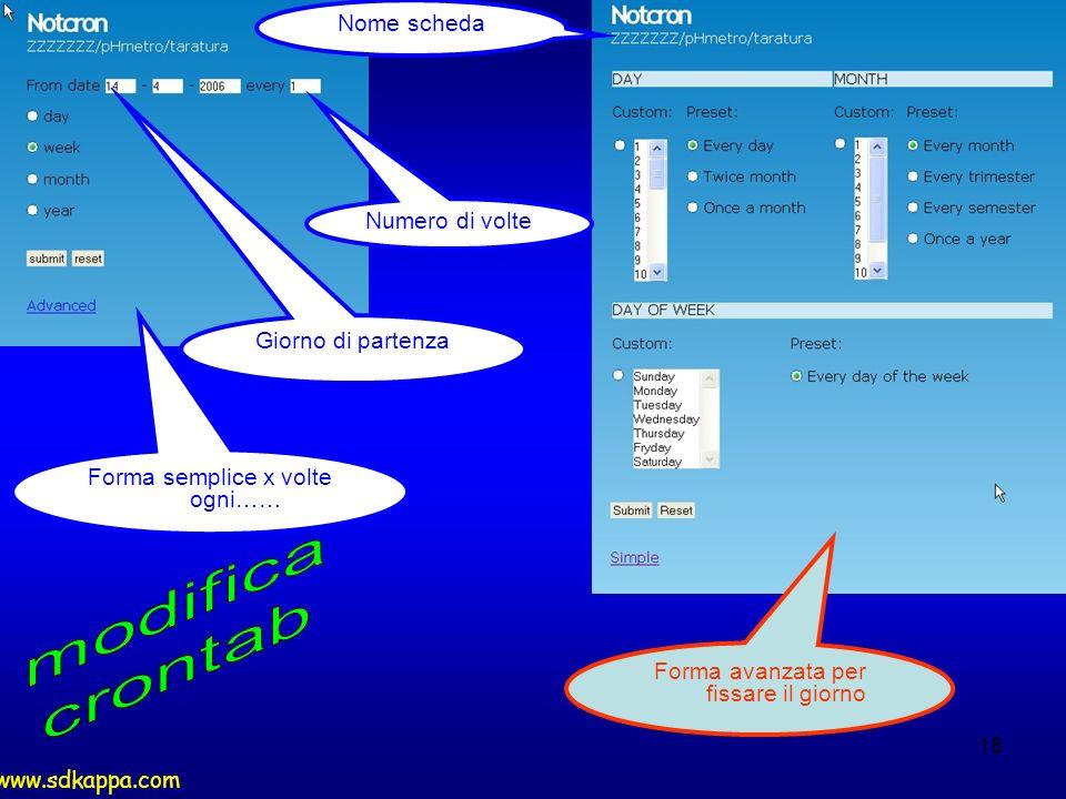 18 Nome scheda Giorno di partenza Forma semplice x volte ogni…… Forma avanzata per fissare il giorno Numero di volte www.sdkappa.com