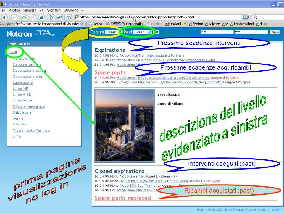 16 Con paste abbiamo inserito la scheda pHmetro sotto ZZZZZZZ con tutte le relative sottoschede www.sdkappa.com