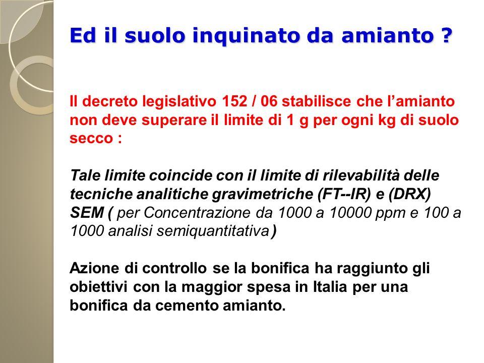 LIMITI DI LEGGE ITALIA AEREODISPERSE AMBIENTI DI LAVORO –(D.lgs. n. 81/2008) 0,1ff / cm 3 = 100 ff / l in caso di superamento vengo adottate le misure