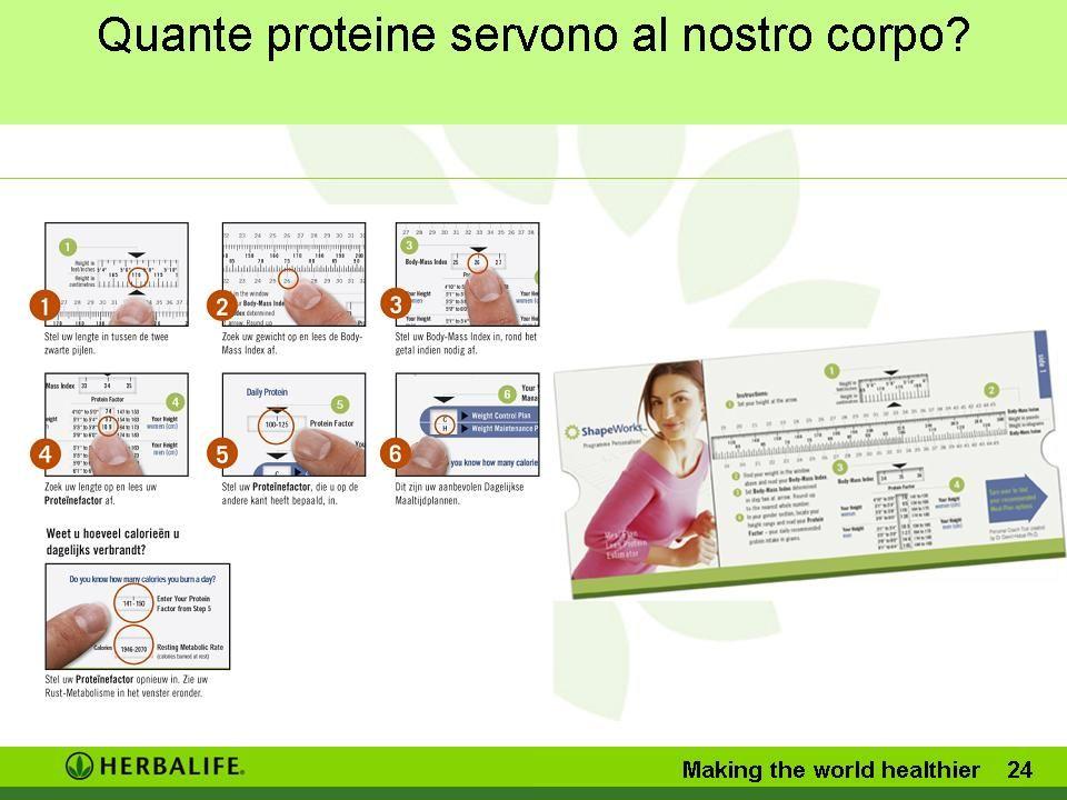 Quante proteine servono al nostro corpo? Making the world healthier 23