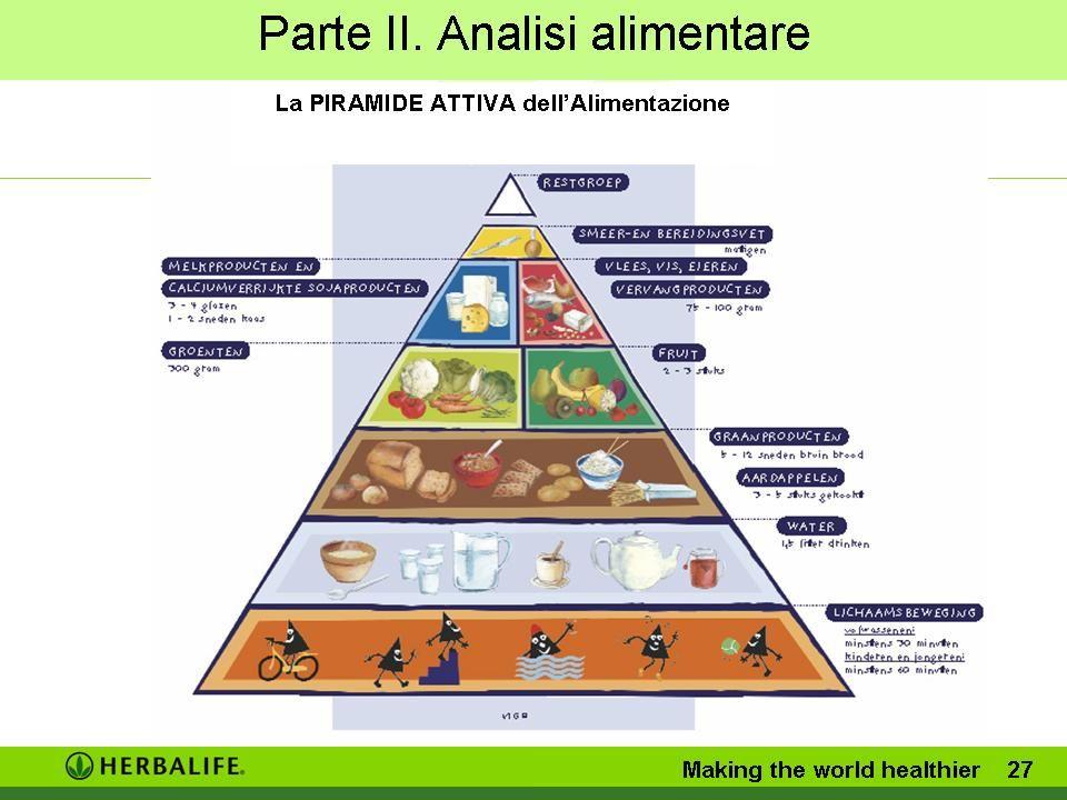 Parte II. Analisi alimentare Making the world healthier 26 La PIRAMIDE ATTIVA dellAlimentazione
