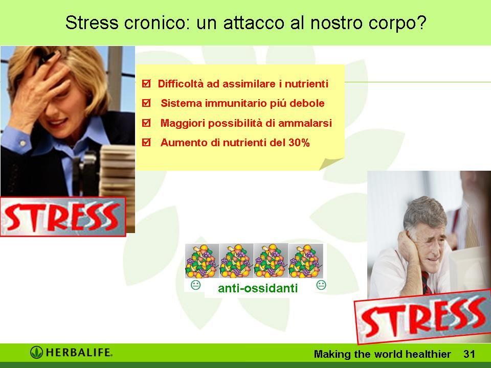 Stress cronico: un attacco al nostro corpo.
