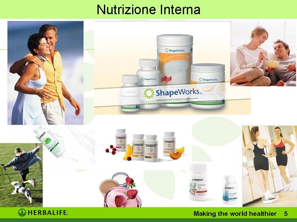 Nutrizione Interna Making the world healthier 5