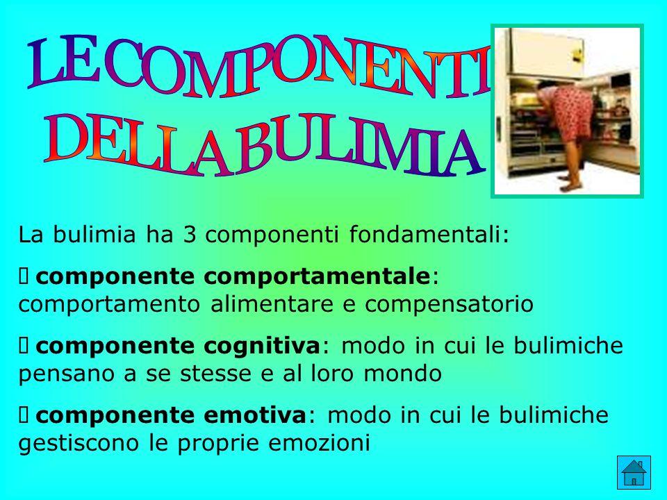 La maggior parte dei casi di bulimia si verifica in famiglie dove la comunicazione genitori – figli e difficile, dove vi è la presenza di madri troppo