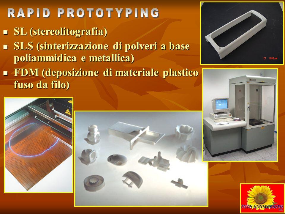 SL (stereolitografia) SLS (sinterizzazione di polveri a base poliammidica e metallica) FDM (deposizione di materiale plastico fuso da filo)