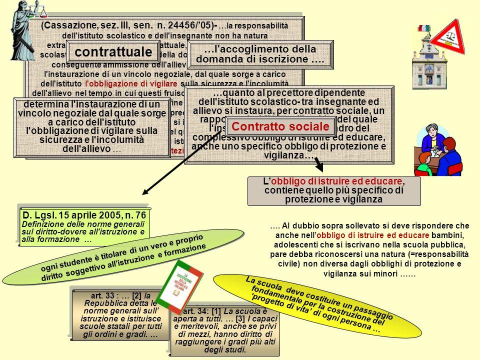 (Cassazione, sez. III, sen. n. 24456/05)- …la responsabilità dell'istituto scolastico e dell'insegnante non ha natura extracontrattuale, bensì contrat