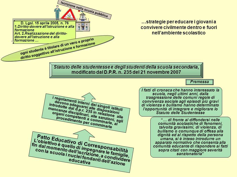 D. Lgsl. 15 aprile 2005, n. 76 1.Diritto-dovere all'istruzione e alla formazione Art. 2.Realizzazione del diritto- dovere all'istruzione e alla formaz