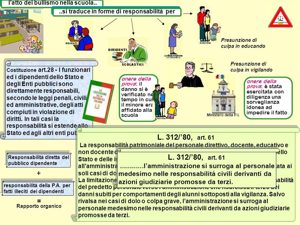 latto del bullismo nella scuola....si traduce in forme di responsabilità per Costituzione art.28 - I funzionari ed i dipendenti dello Stato e degli En