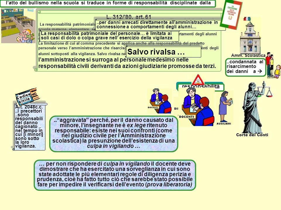 L. 312/80, art. 61 La responsabilità patrimoniale del personale direttivo, docente, educativo e non docente della scuola materna, elementare, secondar