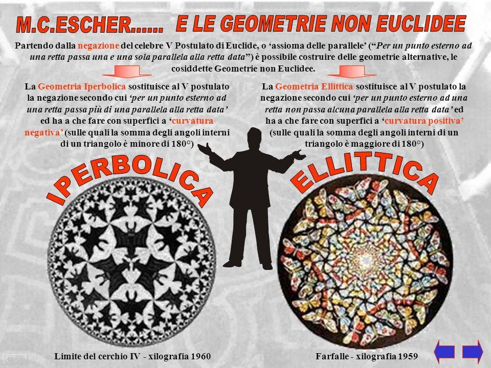 in Tre Sfere II, di M.C.Escher, ogni parte del mondo sembra contenere ogni altra parte ed esservi contenuta: lo scrittoio riflette le sfere che si tro