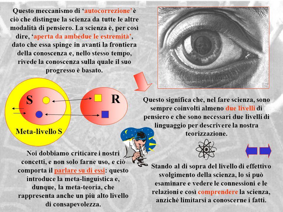 Questo meccanismo di autocorrezione è ciò che distingue la scienza da tutte le altre modalità di pensiero.