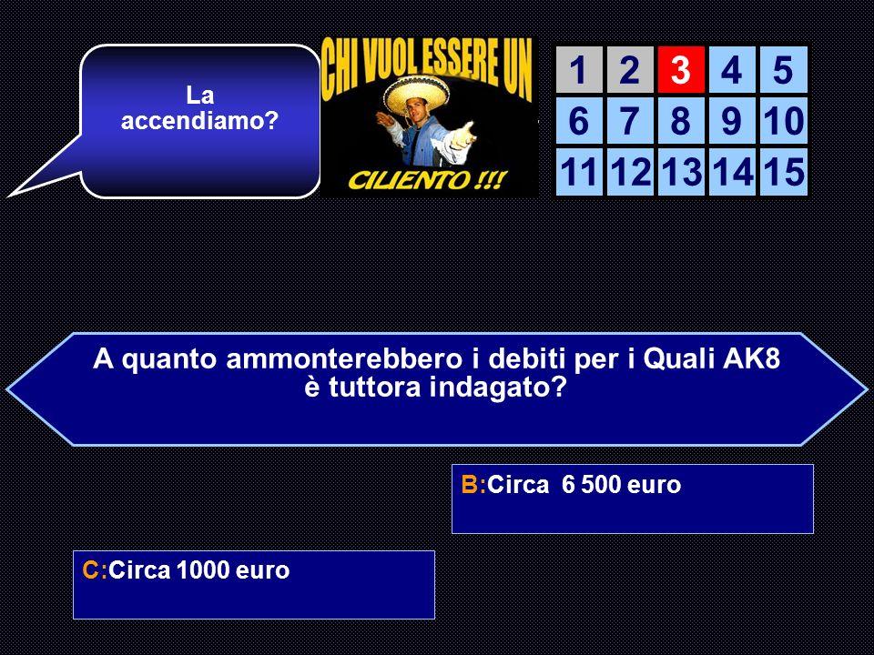 A: 72,43 euro + IVA B:Circa 6500 euro D: E una calunnia, enzo è un bravo ragazzo Ok! Ora passiamo alla terza domanda. AIUTO DEL AIUTO DEL COMPUTER 123