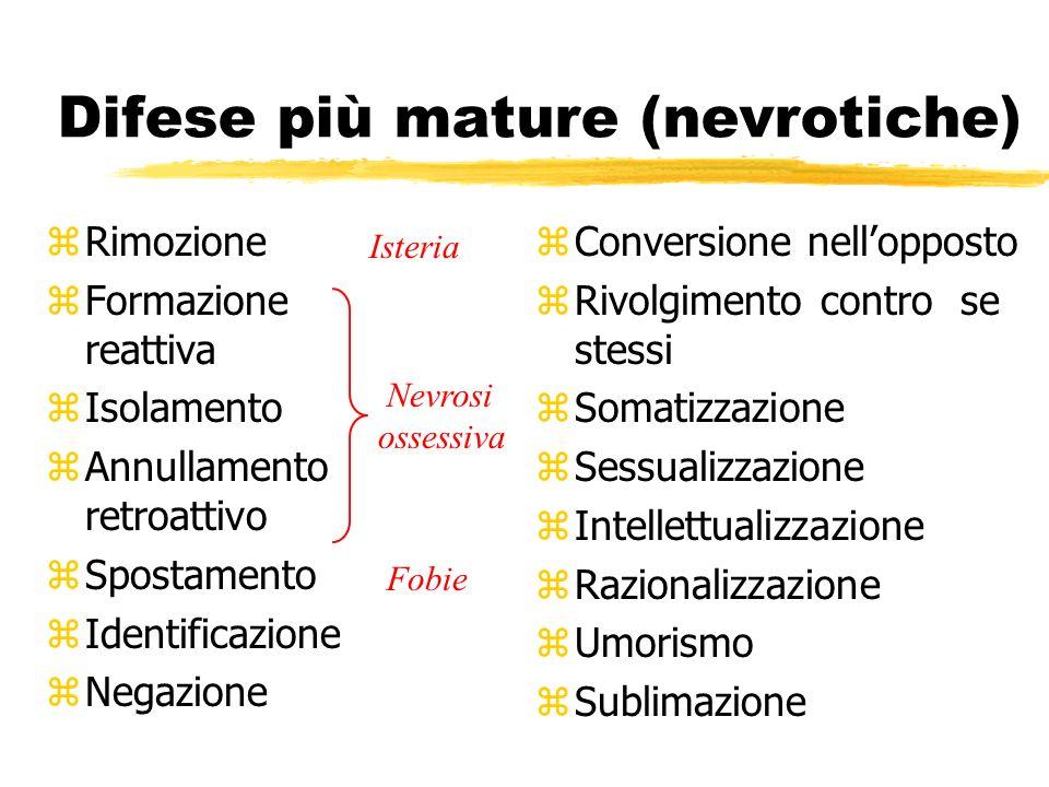 Difese più mature (nevrotiche) zRimozione zFormazione reattiva zIsolamento zAnnullamento retroattivo zSpostamento zIdentificazione zNegazione zConvers