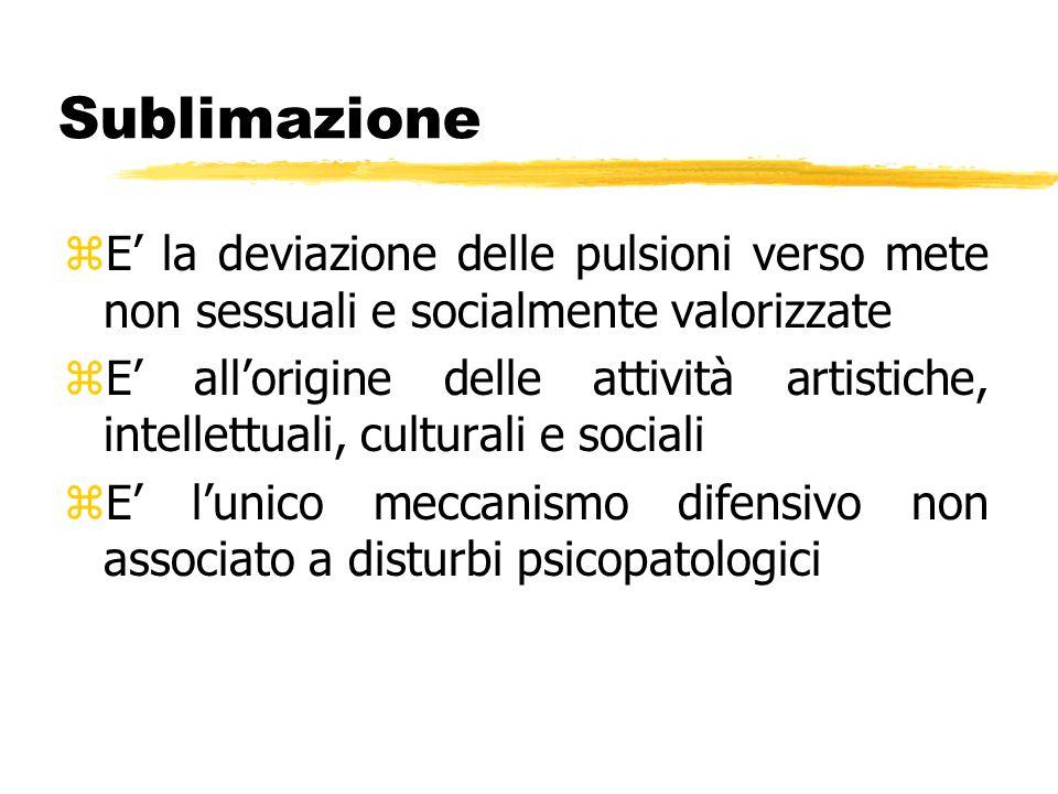 Sublimazione zE la deviazione delle pulsioni verso mete non sessuali e socialmente valorizzate zE allorigine delle attività artistiche, intellettuali,