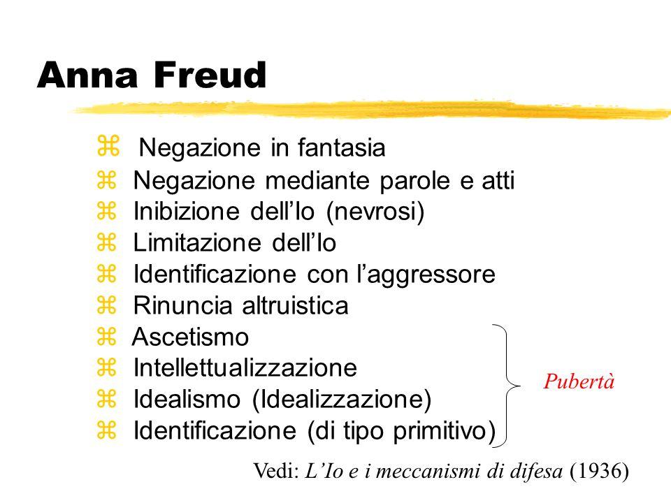 Anna Freud z Negazione in fantasia z Negazione mediante parole e atti z Inibizione dellIo (nevrosi) z Limitazione dellIo z Identificazione con laggres