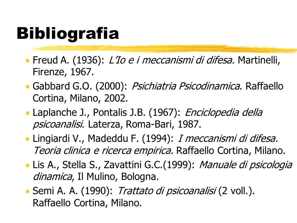 Bibliografia Freud A. (1936): LIo e i meccanismi di difesa. Martinelli, Firenze, 1967. Gabbard G.O. (2000): Psichiatria Psicodinamica. Raffaello Corti