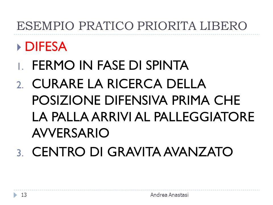 ESEMPIO PRATICO PRIORITA LIBERO DIFESA 1.FERMO IN FASE DI SPINTA 2.