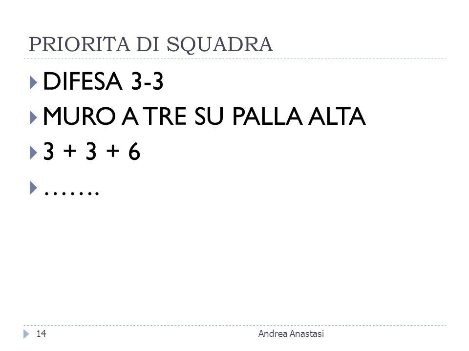 PRIORITA DI SQUADRA DIFESA 3-3 MURO A TRE SU PALLA ALTA 3 + 3 + 6 ……. Andrea Anastasi14