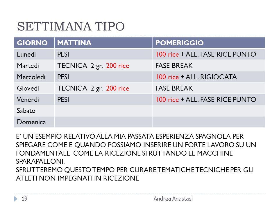 SETTIMANA TIPO GIORNOMATTINAPOMERIGGIO LunediPESI100 rice + ALL. FASE RICE PUNTO MartediTECNICA 2 gr. 200 riceFASE BREAK MercolediPESI100 rice + ALL.