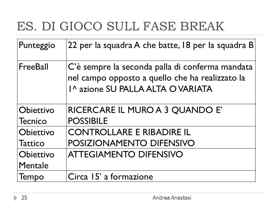 ES. DI GIOCO SULL FASE BREAK Andrea Anastasi25 Punteggio22 per la squadra A che batte, 18 per la squadra B FreeBallCè sempre la seconda palla di confe