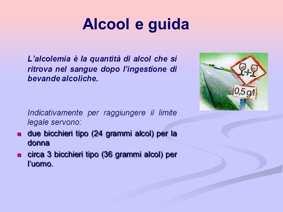 Lalcolemia è la quantità di alcol che si ritrova nel sangue dopo lingestione di bevande alcoliche. Indicativamente per raggiungere il limite legale se