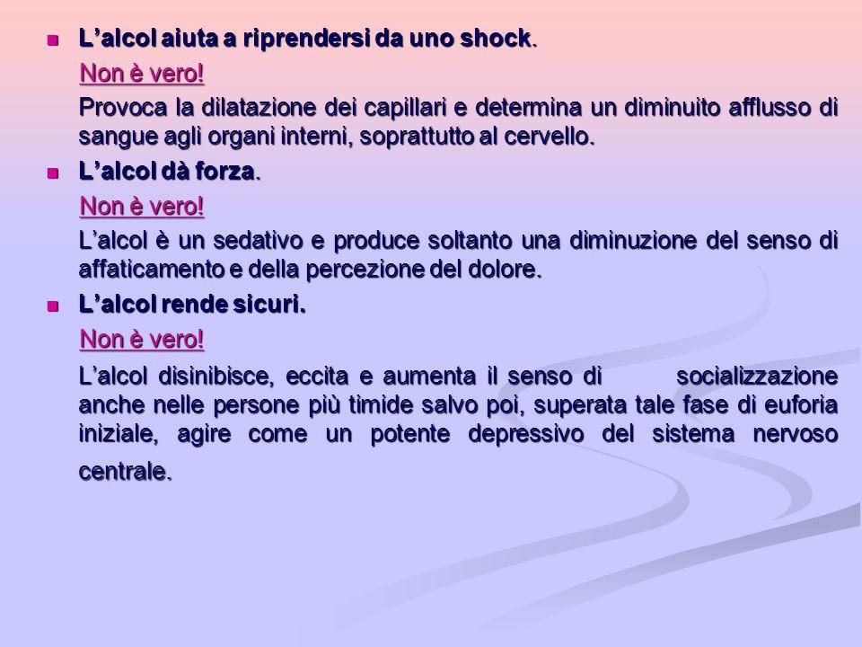 Lalcol aiuta a riprendersi da uno shock. Lalcol aiuta a riprendersi da uno shock. Non è vero! Non è vero! Provoca la dilatazione dei capillari e deter