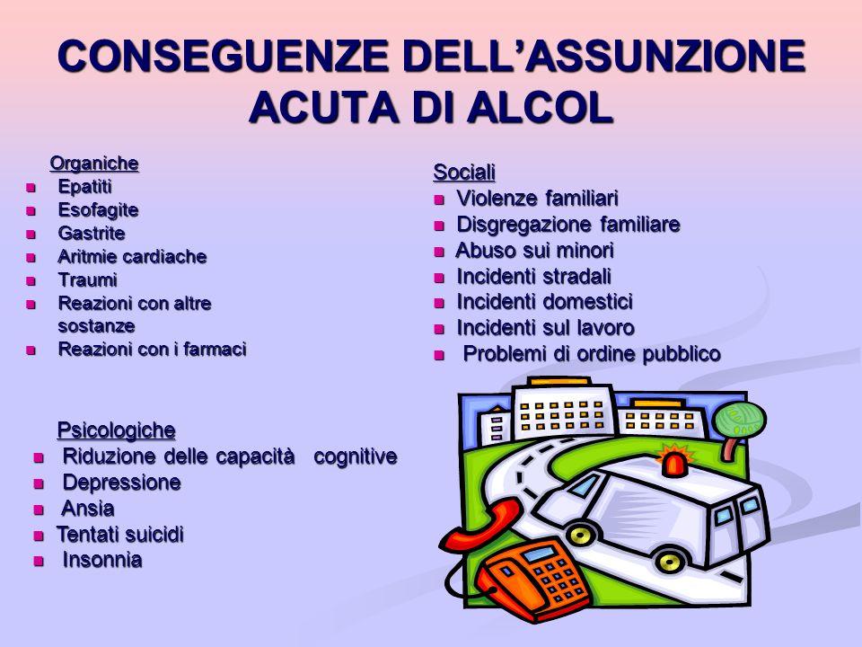 CONSEGUENZE DELLASSUNZIONE ACUTA DI ALCOL Organiche Organiche Epatiti Epatiti Esofagite Esofagite Gastrite Gastrite Aritmie cardiache Aritmie cardiach