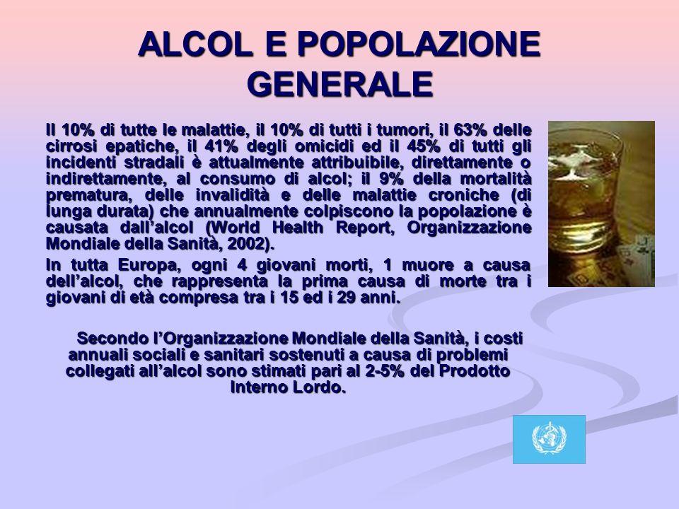 ALCOL E POPOLAZIONE GENERALE Il 10% di tutte le malattie, il 10% di tutti i tumori, il 63% delle cirrosi epatiche, il 41% degli omicidi ed il 45% di t