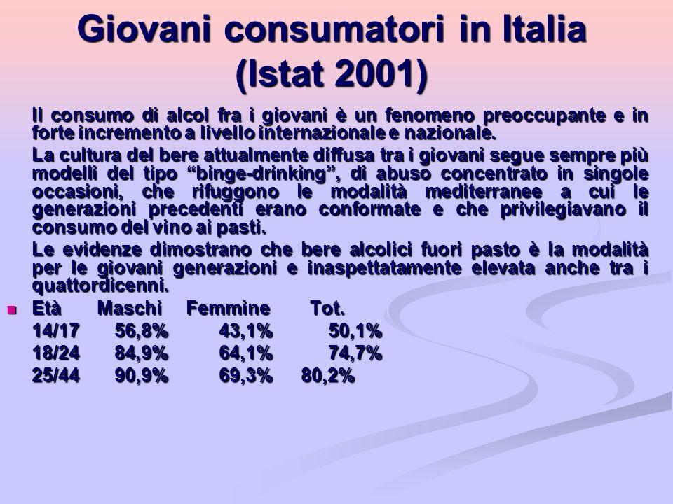 Giovani consumatori in Italia (Istat 2001) Il consumo di alcol fra i giovani è un fenomeno preoccupante e in forte incremento a livello internazionale