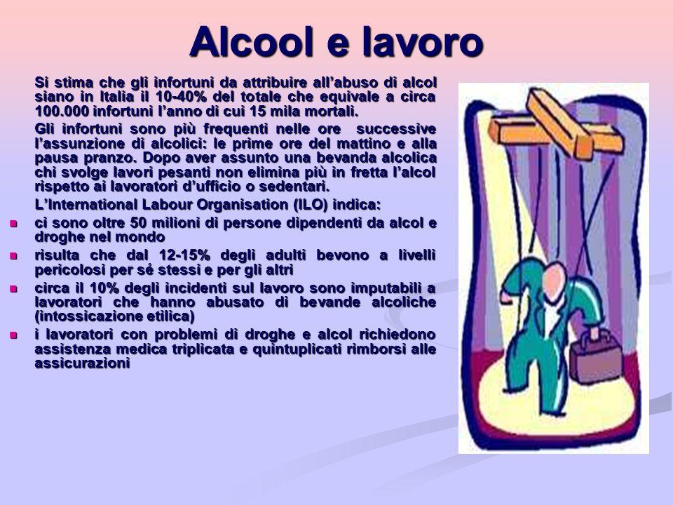 Si stima che gli infortuni da attribuire allabuso di alcol siano in Italia il 10-40% del totale che equivale a circa 100.000 infortuni lanno di cui 15