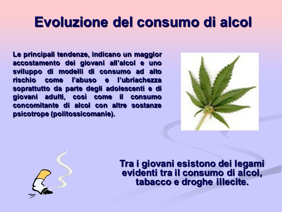 Evoluzione del consumo di alcol Tra i giovani esistono dei legami evidenti tra il consumo di alcol, tabacco e droghe illecite. Le principali tendenze,