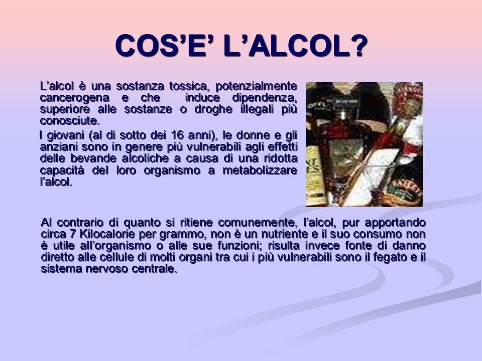 COSE LALCOL? Lalcol è una sostanza tossica, potenzialmente cancerogena e che induce dipendenza, superiore alle sostanze o droghe illegali più conosciu