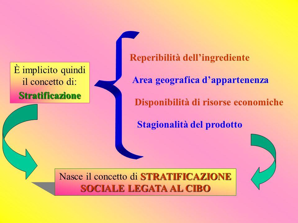 Esempio Veneto: Pianura Padana, moltissimi contadini, erano sottoalimentati, la dieta basata su granoturco (=polenta) e grano.