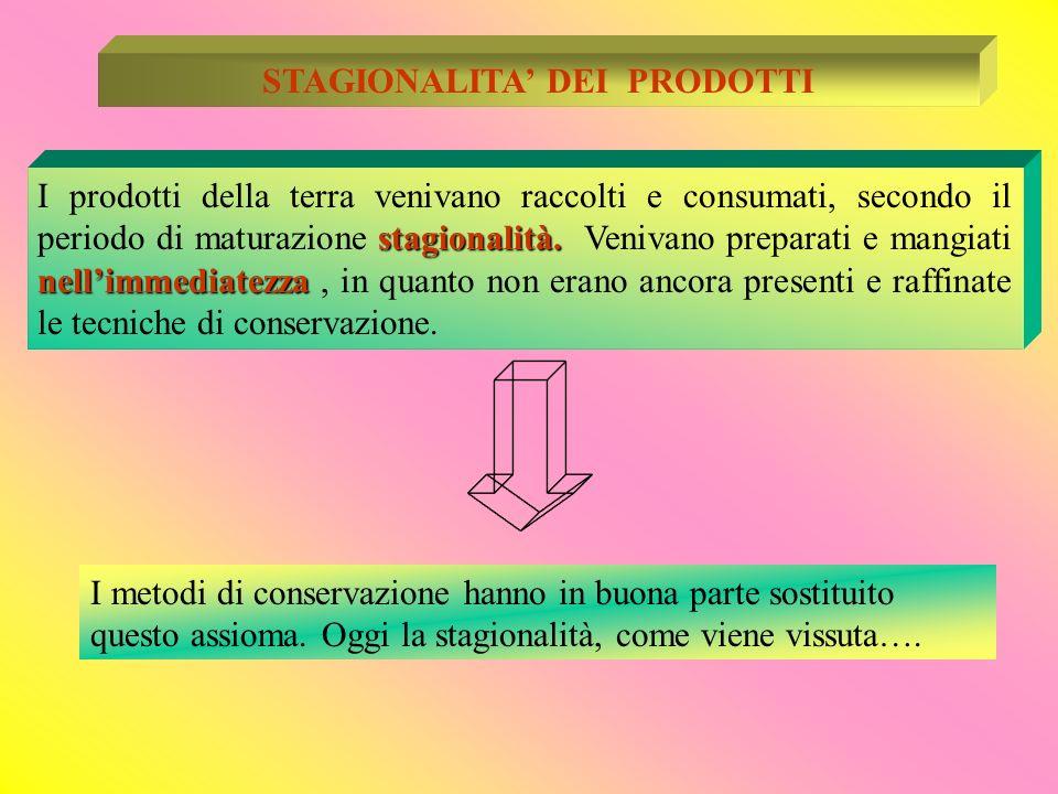 TRASPORTI DI MERCE Affinate tecniche di conservazione.