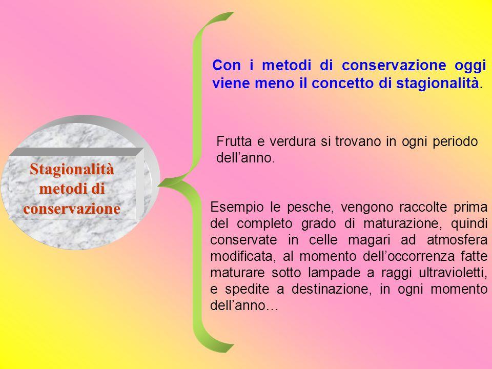 Le prime forme di conservazione avvenivano grazie alluso del sale, delle spezie e successivamente dellolio e sotto-aceto.