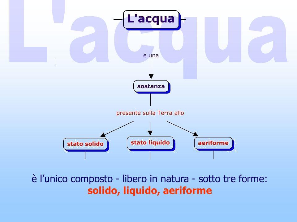 è lunico composto - libero in natura - sotto tre forme: solido, liquido, aeriforme