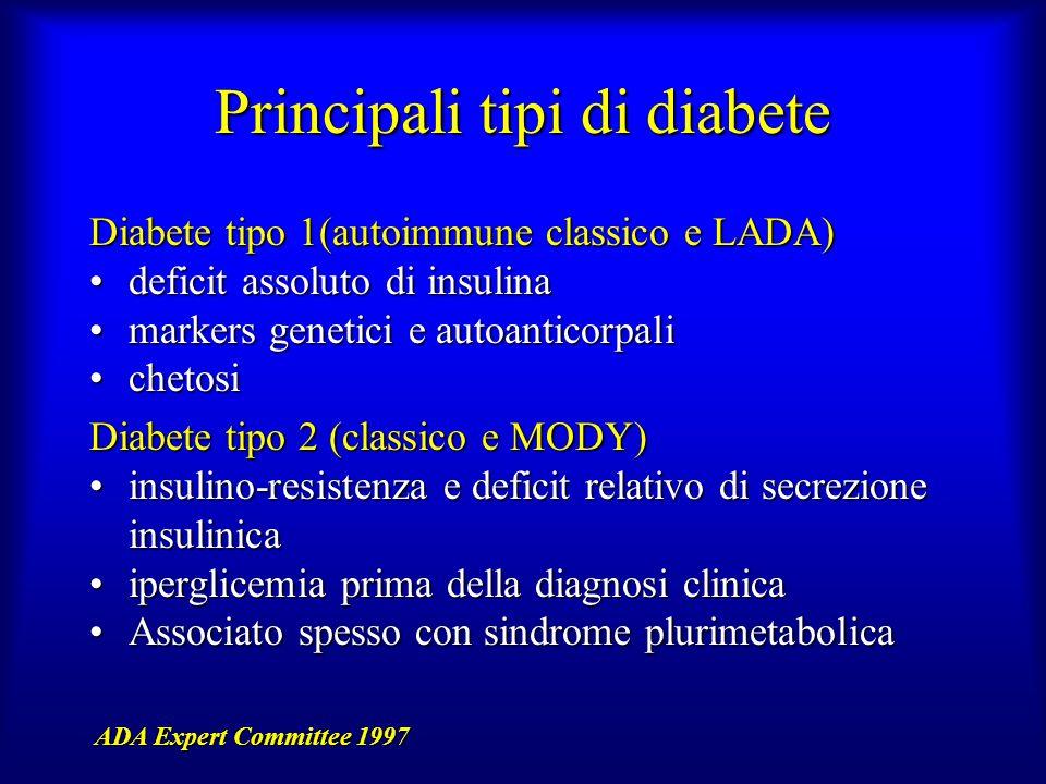 Principali tipi di diabete Diabete tipo 1(autoimmune classico e LADA) deficit assoluto di insulinadeficit assoluto di insulina markers genetici e auto