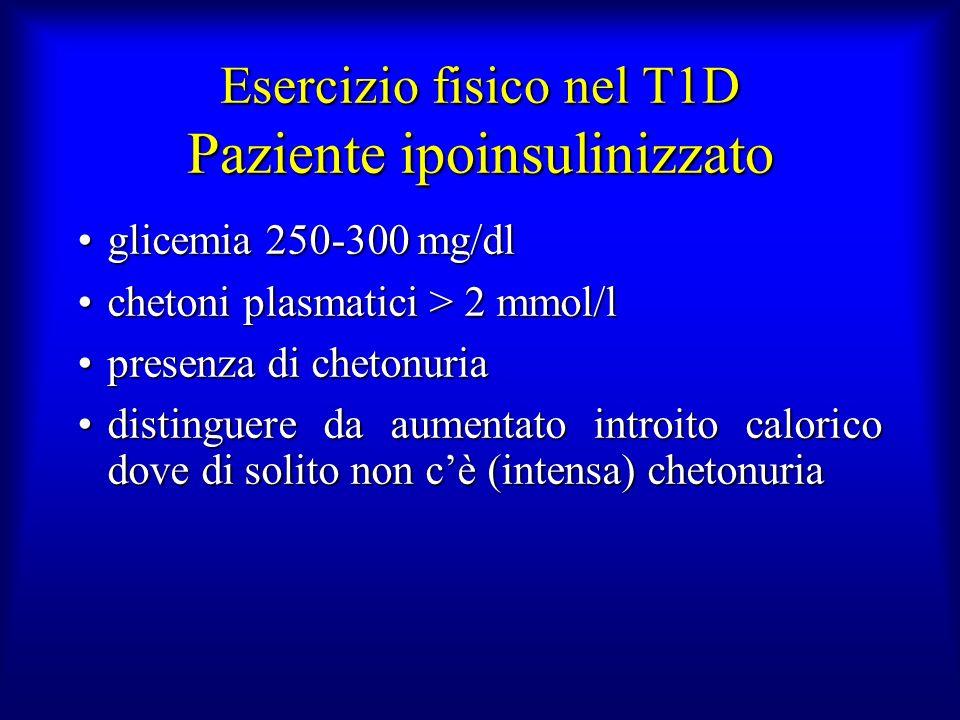 Esercizio fisico nel T1D Paziente ipoinsulinizzato glicemia 250-300 mg/dlglicemia 250-300 mg/dl chetoni plasmatici > 2 mmol/lchetoni plasmatici > 2 mm