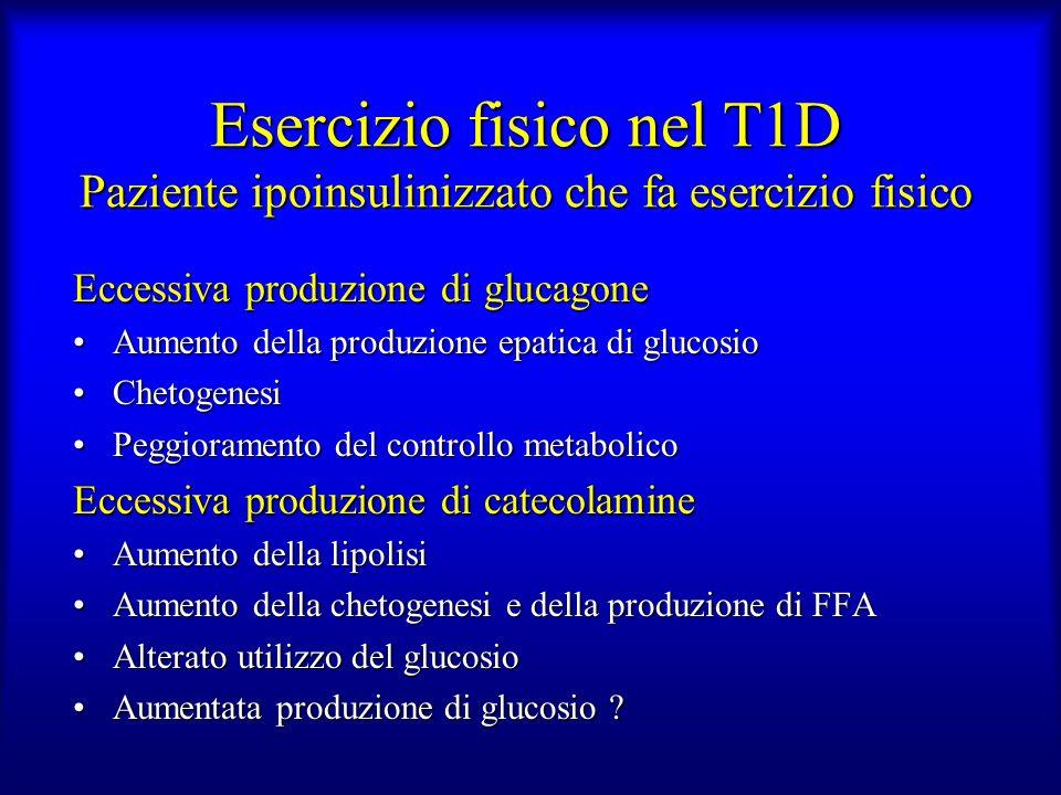 Esercizio fisico nel T1D Paziente ipoinsulinizzato che fa esercizio fisico Eccessiva produzione di glucagone Aumento della produzione epatica di gluco