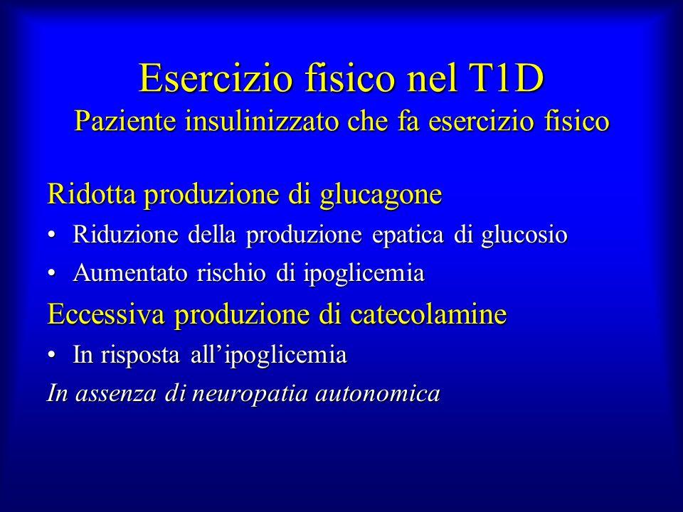 Esercizio fisico nel T1D Paziente insulinizzato che fa esercizio fisico Ridotta produzione di glucagone Riduzione della produzione epatica di glucosio