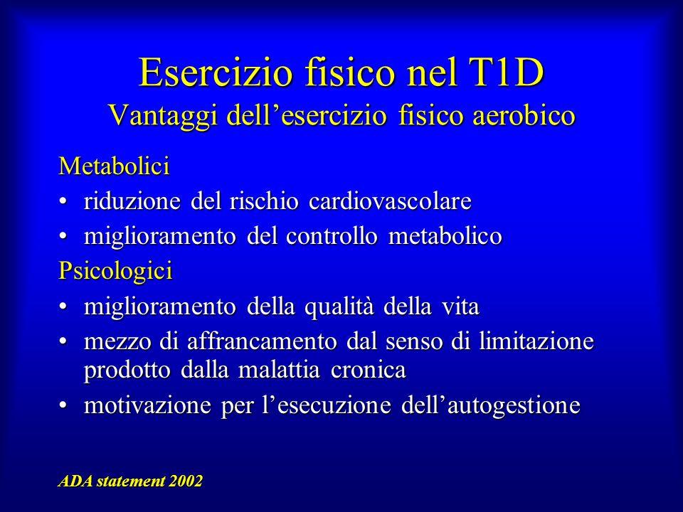 Esercizio fisico nel T1D Vantaggi dellesercizio fisico aerobico Metabolici riduzione del rischio cardiovascolareriduzione del rischio cardiovascolare