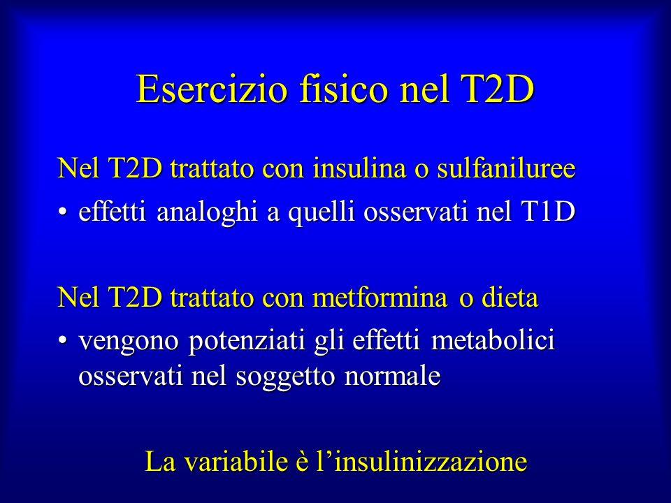 Nel T2D trattato con insulina o sulfaniluree effetti analoghi a quelli osservati nel T1Deffetti analoghi a quelli osservati nel T1D Nel T2D trattato c